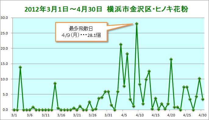 20120301-0430kanazawa-hinoki.jpg