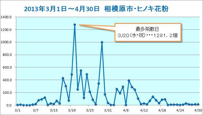 2013sagamihara-hinoki_total.jpg