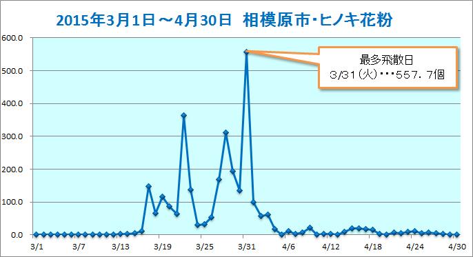2015sagamihara-hinoki.jpg