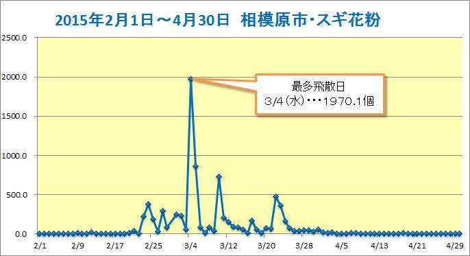 2015sagamihara-sugi.jpg