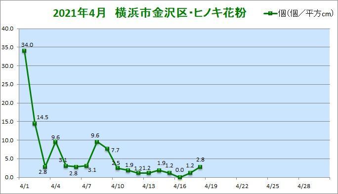 20210418kanazawa-hinoki.jpg